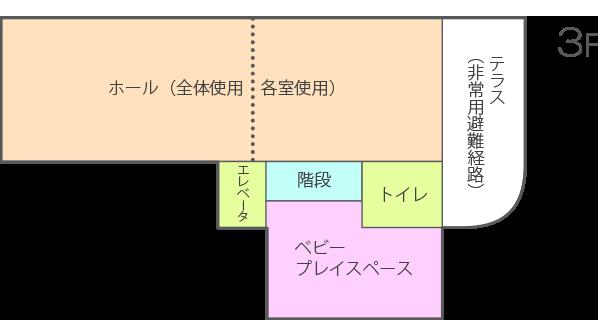3F 配置図